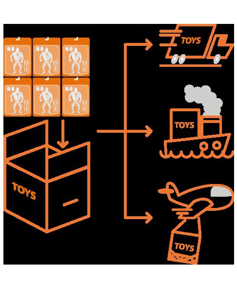 Custom Toy Manufacturer - Step 5: Delivery
